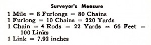 surveyors measure