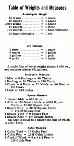 table_of_weights_and_measures