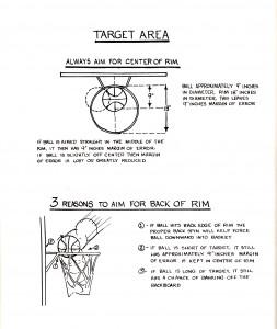 target_area